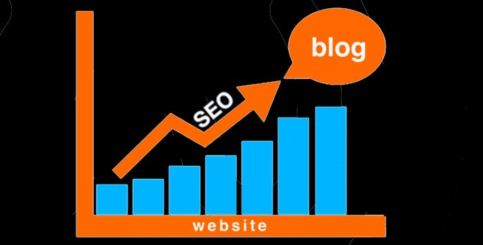 SEO and blog posts